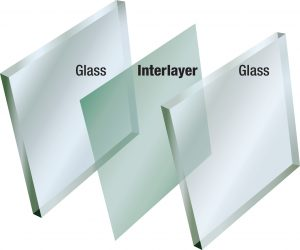 In glass lamination
